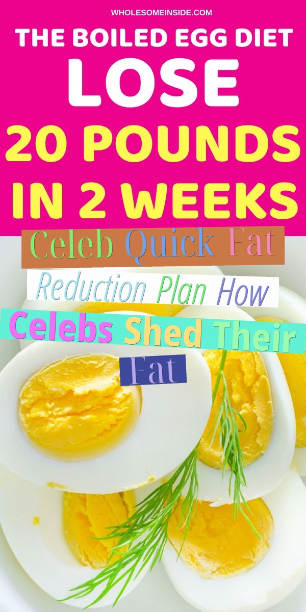 Celeb Quick Fat Reduction Plan - How Celebs Shed Their Fat!